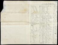 Inventory of goods sent from Bayou Menard to mouth of Illinois