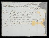 Account statement for Mr. Washington Campbell