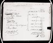 Signatures, Sequoyah's Treaty