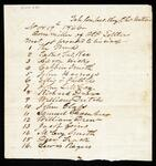 Cherokee Nation Committee of Old Settlers Washington delegate vote